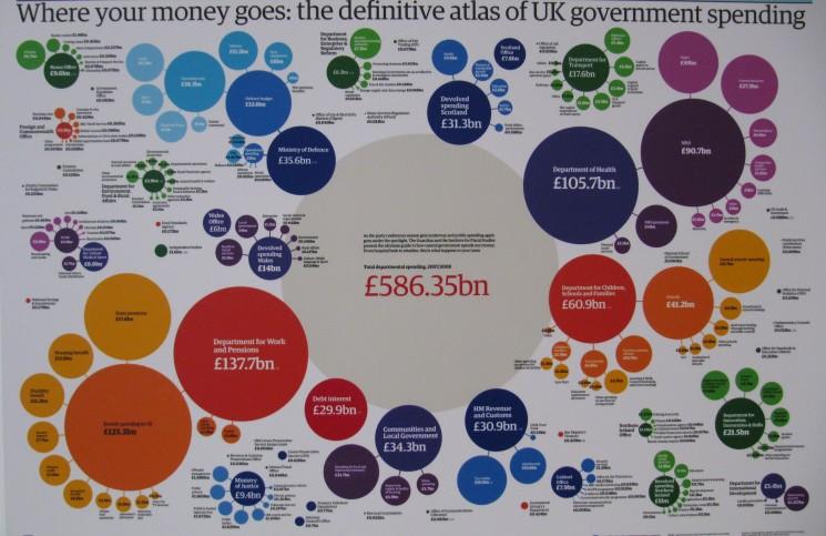 data journalism infographic scraping Guardian